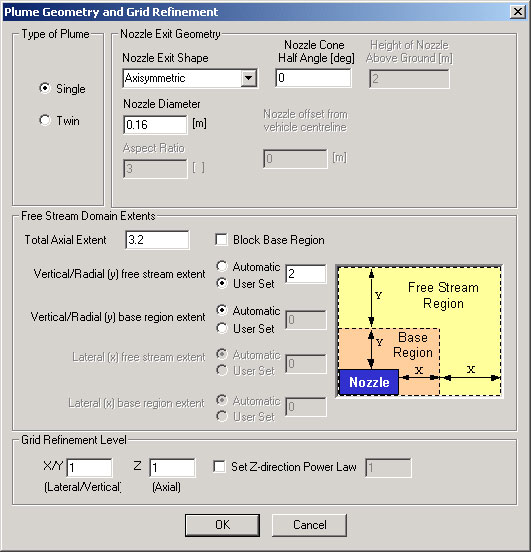 GUI used for the PLUMES software